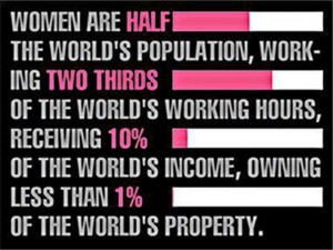international-womens-day infographic