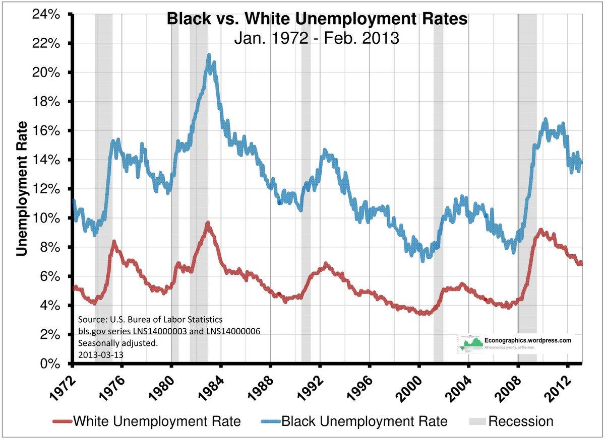 unemployment a curse High minimum wage could increase unemployment  wages, employment and  poverty jan rutkowski, the minimum wage: curse or cure.